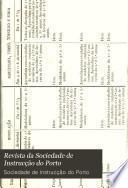 Revista da Sociedade de Instrucção do Porto